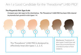 theradome laser hair growth faq theradome laser helmet
