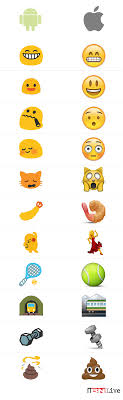 ios emojis on android the big emoji confusion android ios emojis speak different