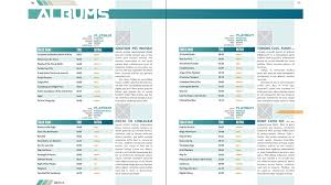 in design tutorials indesign tutorials introduction to table and cell styles in