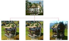 Archeage Korea Adding Second Story Housing Upgrades Treehouse Archeage New House Design