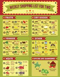Grocery Shopping List Template Healthy Grocery List For Two Grocery List Template