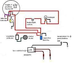 motorcycle magneto wiring diagram motorcycle free wiring diagrams