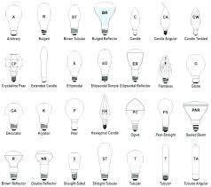 ceiling fan light base ceiling fan light bulb base size attractive l socket sizes