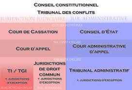 law of france wikipedia