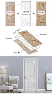 china hdf mdf wood veneer mould door skin manufacturers