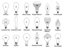 common light bulb types light bulb shapes types sizes identification guides and charts