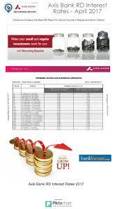 Resume Sample Untuk Kerja Kerajaan by Axis Bank Rd Interest Rates 2017 Deposit Schemes Pinterest