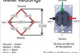 rv 50 twist lock plug wiring diagram 4k wallpapers