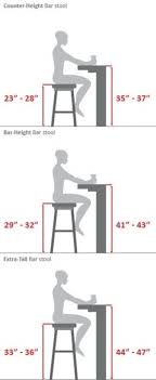 Bar Table And Stool Chair Height To Table Height And Width Guide How To Choose Chairs
