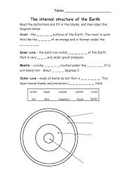 layers of the earth worksheet with earth layers coloring sheet