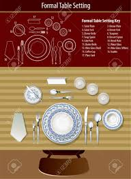 how to set a formal table how to set formal table royalty free cliparts vectors and stock