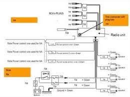 deh p5000ub wiring diagram pioneer deh p5000ub aux input wiring