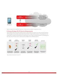 wireless 4g lte network lte future mobiletech wp