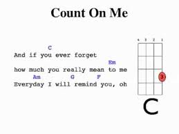 I Can Count On You Bruno Mars Count On Me Uke With Lyrics
