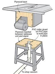 table saw dust collector bag 24 best table saw images on pinterest carpentry woodworking and