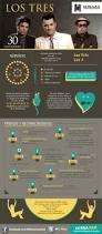 90 best infografías images on pinterest infographics spanish
