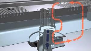 Nisbets by Washtech Dishwasher And Glasswasher Nisbets Australia Youtube