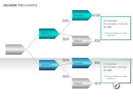 decision tree template excel eliolera com