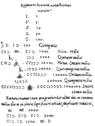 roamn numeral numeral simple the free encyclopedia
