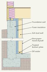 Insulating Basement Concrete Walls by Retrofitting Basement Insulation Fine Homebuilding
