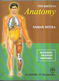 Human Anatomy Physiology 7th Edition Mitra Anatomy 1 1468924285 Jpg