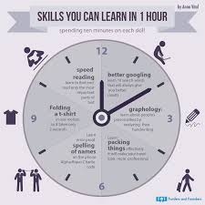 skills you can learn in 1 hour spending 10 funders and