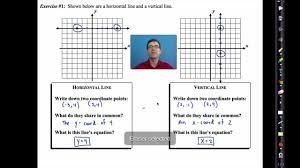 common core algebra i unit 4 lesson 8 vertical and horizontal