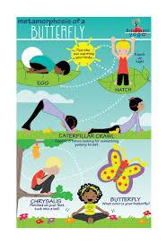 a butterfly yoga flow for kids u2014 backyard yoga