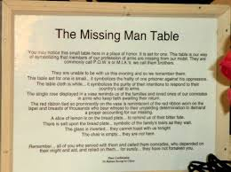 army fallen comrade table script agreeable missing man table script design with sofa charming the