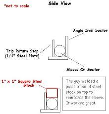 meyer pivot repair