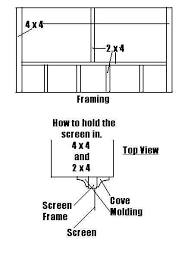 Patio Screen Frame Screening In Back Porch The Home Depot Community