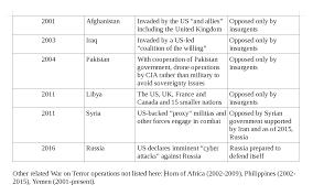 world war iii contraspin