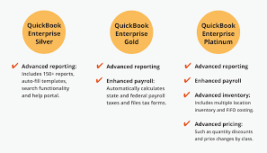 what is quickbooks a comprehensive guide