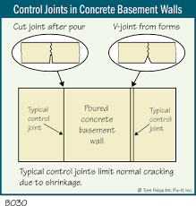 Cement Walls In Basement by Basement Cracks And Leaks The Ashi Reporter Inspection News