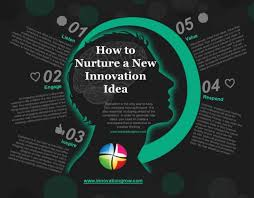 new idea how to nurture a new innovation idea visual ly