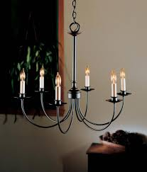 new hubbardton forge display american hand forged excellence
