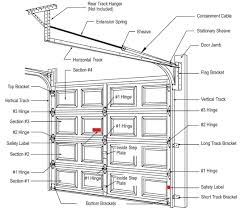 garage door jambs softplan 2016 softplan users forum