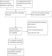 design criteria tmr tmr integrative medicine