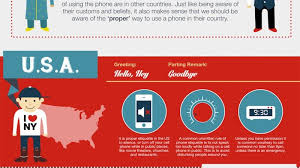 what the proper cell phone etiquette is around the world