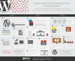 wordpress security in a few easy steps u2022 yoast