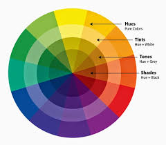color wheel for makeup artists kale makeup artist colour theory charts