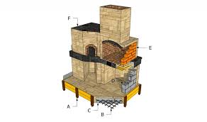 brick oven plans howtospecialist how to build step by step