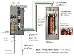 breaker panel with 200a meter main electrical diy chatroom