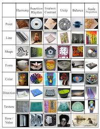 Art And Design Movements Timeline Best 25 Principles Of Design Ideas Only On Pinterest Balance