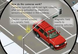traffic light camera ticket seeing red cameras are cash cows k40 electronics