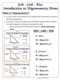 best 25 sin cos ideas on pinterest trigonometry trigonometric