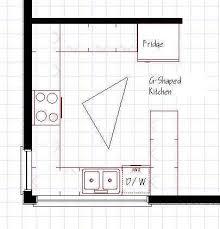 Kitchen Floor Plans Kitchen Surprising U Shaped Kitchen Floor Plans Shape Design U