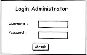 membuat login dengan php di dreamweaver membuat form login dengan php dan mysql