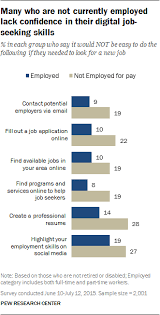 job seekers find internet essential for employment search pew