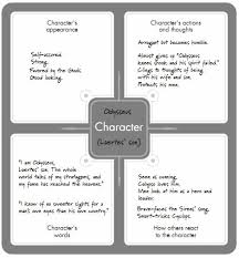 learning call graphic organizers